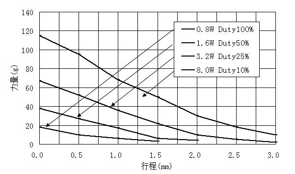 万博电脑万博体育客户端官网JL0315力量曲线图